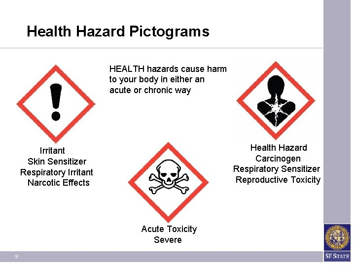 Health Hazard Pictograms HEALTH hazards cause harm to your body in either an acute