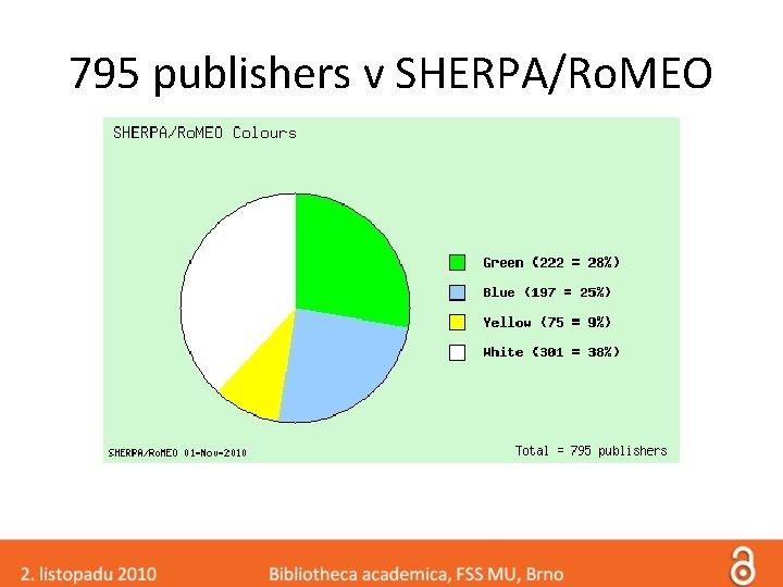795 publishers v SHERPA/Ro. MEO