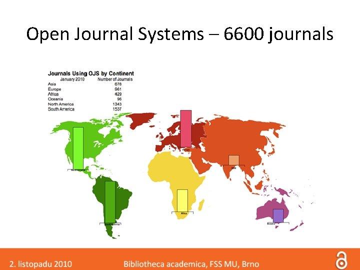 Open Journal Systems – 6600 journals
