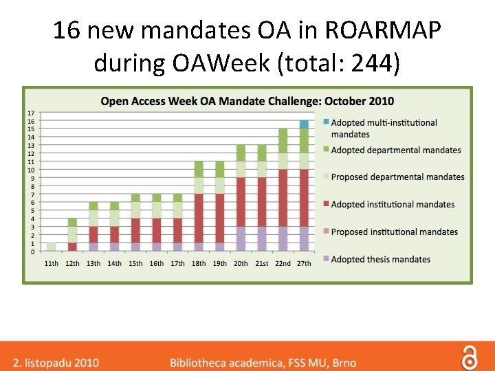 16 new mandates OA in ROARMAP during OAWeek (total: 244)