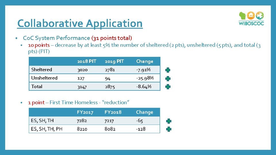 Collaborative Application Co. C System Performance (31 points total) • • • 10 points