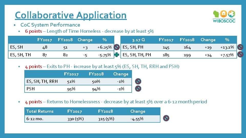 Collaborative Application Co. C System Performance • • 6 points – Length of Time