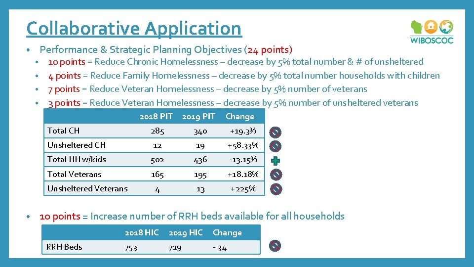 Collaborative Application Performance & Strategic Planning Objectives (24 points) • 10 points = Reduce