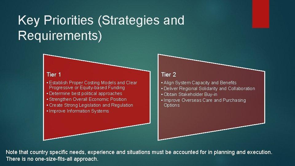 Key Priorities (Strategies and Requirements) Tier 1 Tier 2 • Establish Proper Costing Models