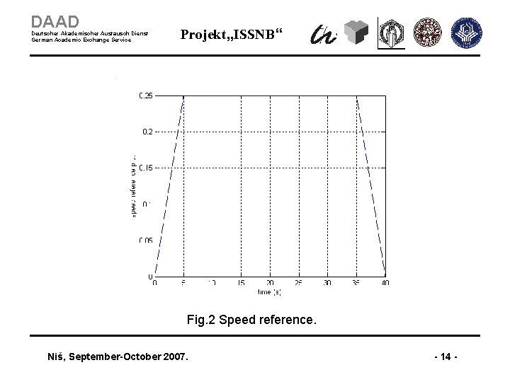 """DAAD Deutscher Akademischer Austausch Dienst German Academic Exchange Service Projekt """"ISSNB"""" Fig. 2 Speed"""