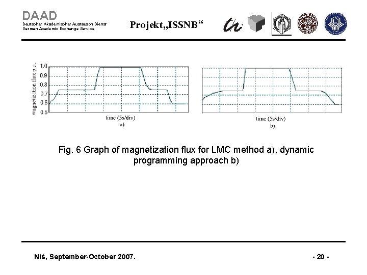 """DAAD Deutscher Akademischer Austausch Dienst German Academic Exchange Service Projekt """"ISSNB"""" Fig. 6 Graph"""