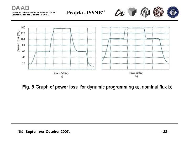 """DAAD Deutscher Akademischer Austausch Dienst German Academic Exchange Service Projekt """"ISSNB"""" Fig. 8 Graph"""