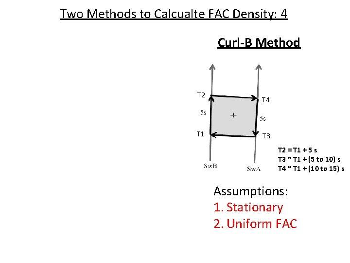Two Methods to Calcualte FAC Density: 4 Single-satellite Method Curl-B Method T 2 T