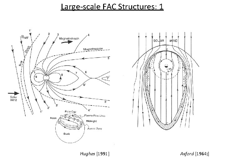 Large-scale FAC Structures: 1 Hughes [1991] Axford [1964]]