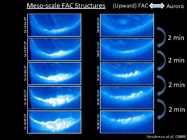 Meso-scale FAC Structures (Upward) FAC Aurora 2 min Henderson et al. [2009]