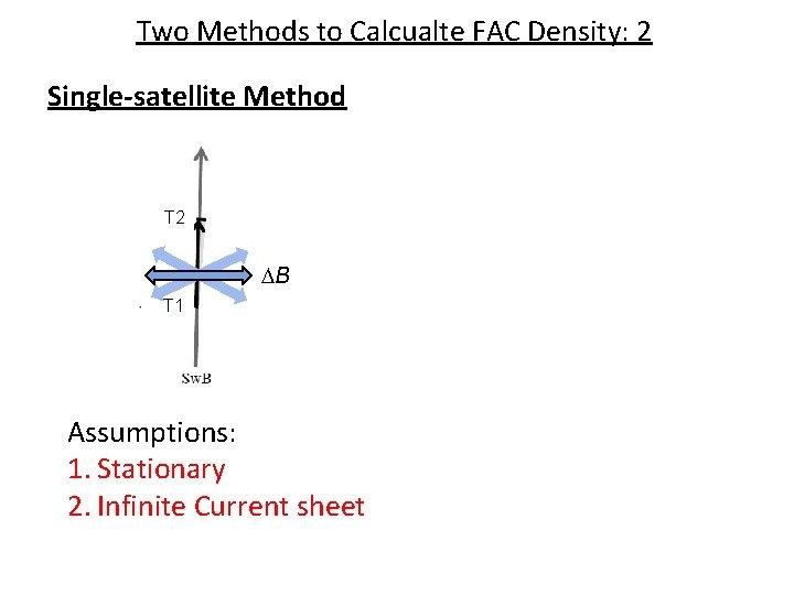 Two Methods to Calcualte FAC Density: 2 Single-satellite Method Curl-B Method T 2 T