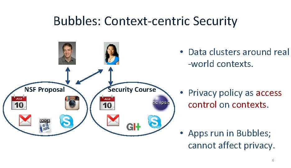 Bubbles: Context-centric Security • Data clusters around real -world contexts. NSF Proposal Security Course