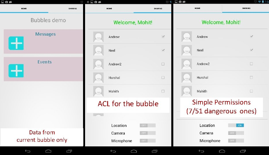 Messages Events ACL for the bubble Simple Permissions (7/51 dangerous ones) Data from current