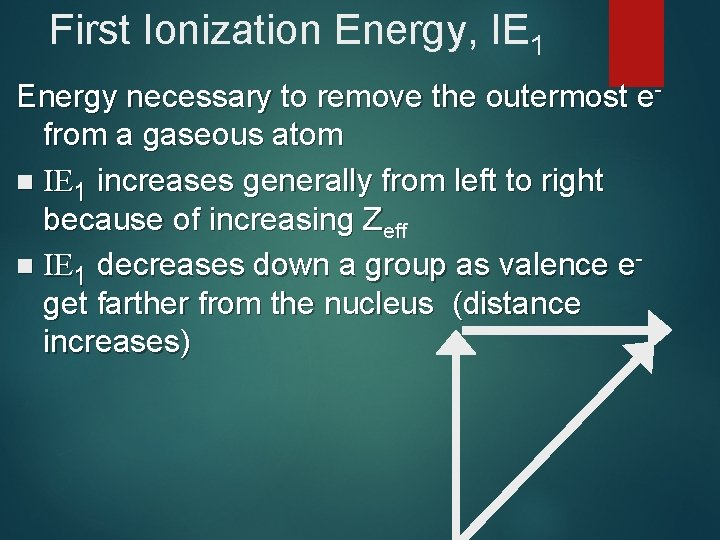First Ionization Energy, IE 1 Energy necessary to remove the outermost efrom a gaseous