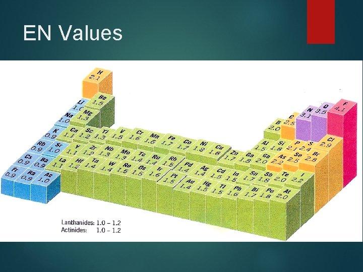 EN Values
