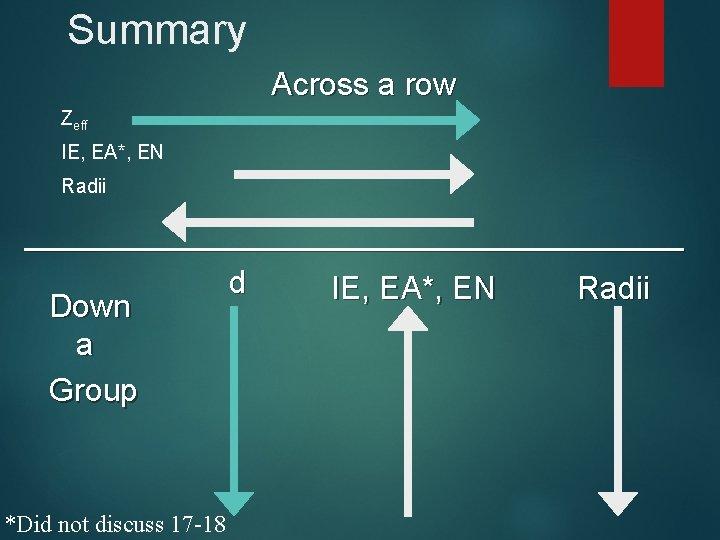 Summary Across a row Zeff IE, EA*, EN Radii ___________________ d IE, EA*, EN