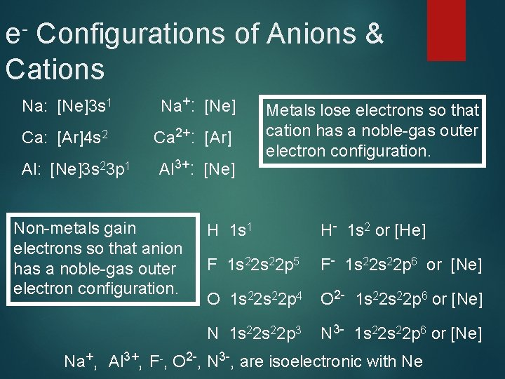 e- Configurations of Anions & Cations Na: [Ne]3 s 1 Na+: [Ne] Ca: [Ar]4