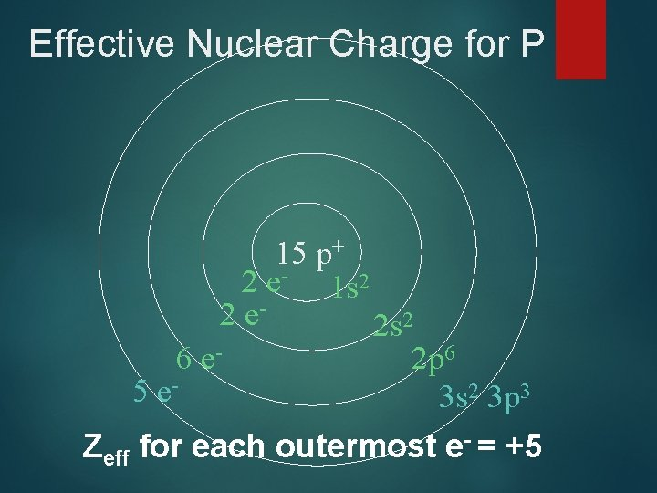 Effective Nuclear Charge for P 15 p+ 2 e- 1 s 2 2 e