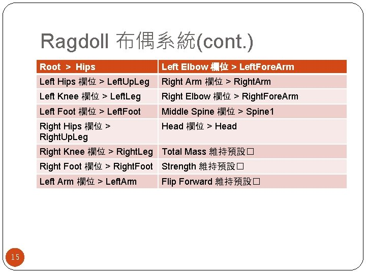 Ragdoll 布偶系統(cont. ) Root > Hips Left Elbow 欄位 > Left. Fore. Arm Left