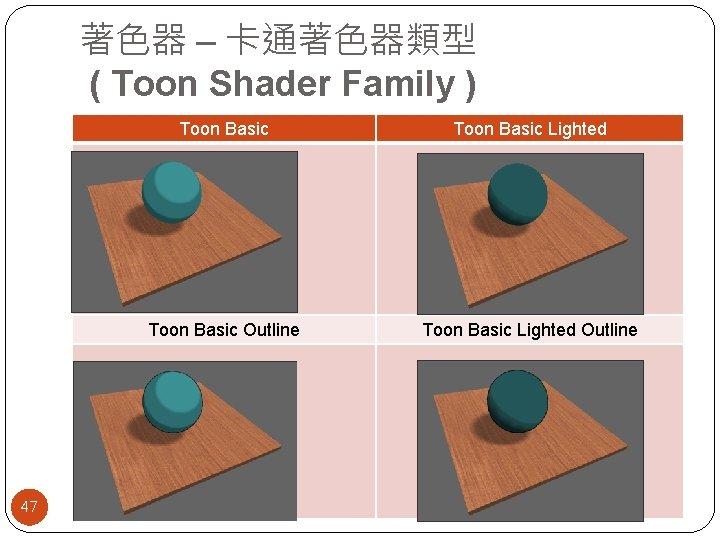 著色器 – 卡通著色器類型 ( Toon Shader Family ) 47 Toon Basic Lighted Toon Basic