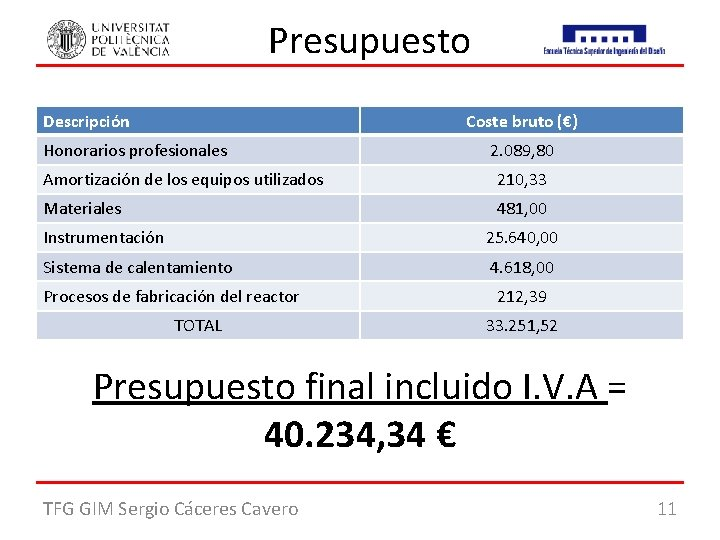 Presupuesto Descripción Coste bruto (€) Honorarios profesionales 2. 089, 80 Amortización de los equipos