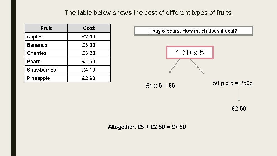 The table below shows the cost of different types of fruits. Fruit Cost Apples