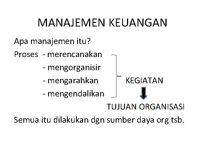MANAJEMEN KEUANGAN Apa manajemen itu? Proses - merencanakan - mengorganisir - mengarahkan - mengendalikan