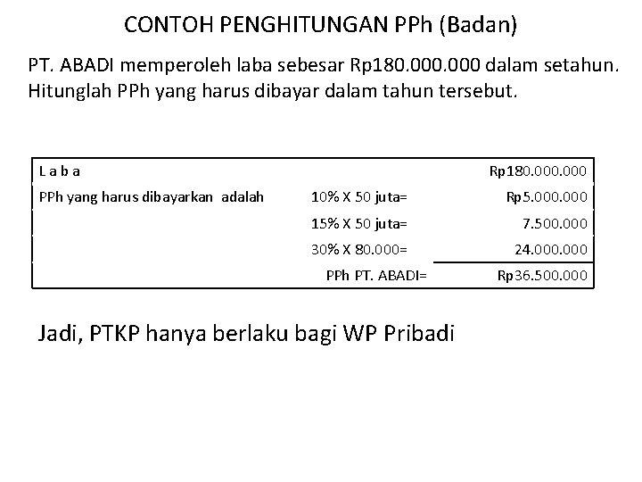 CONTOH PENGHITUNGAN PPh (Badan) PT. ABADI memperoleh laba sebesar Rp 180. 000 dalam setahun.