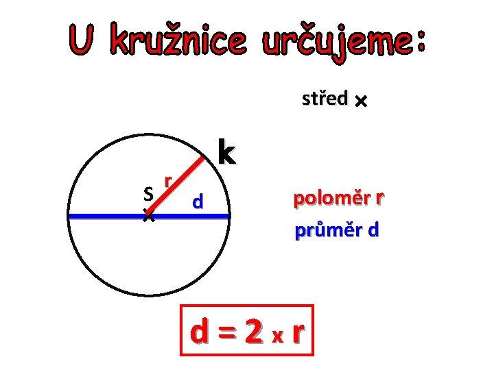 střed S r k d l SS název střed poloměr r průměr d d=2