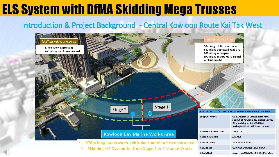 ELS System with Df. MA Skidding Mega Trusses Introduction & Project Background - Central