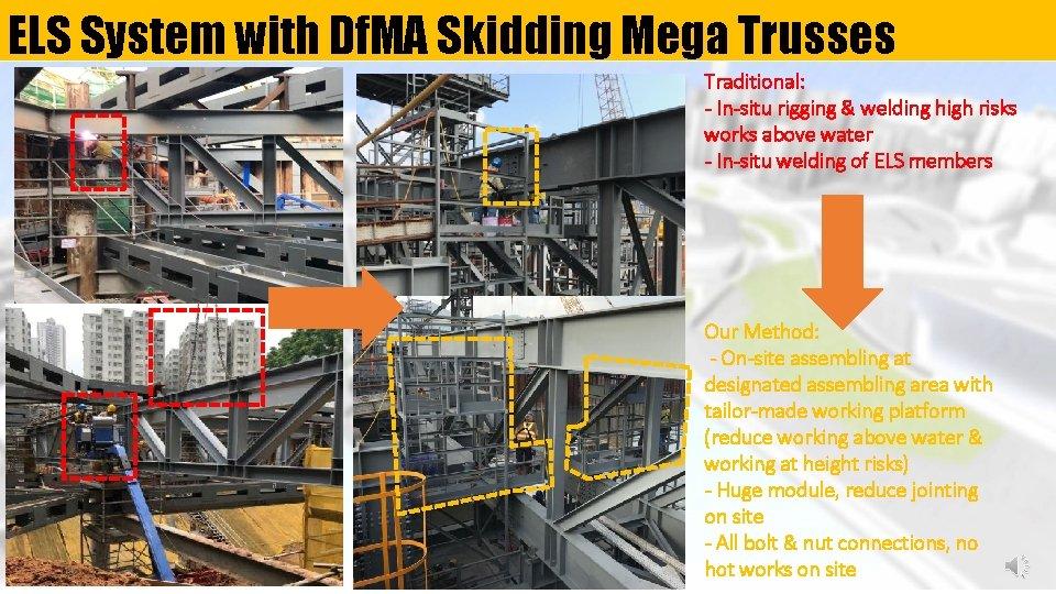 ELS System with Df. MA Skidding Mega Trusses Traditional: - In-situ rigging & welding