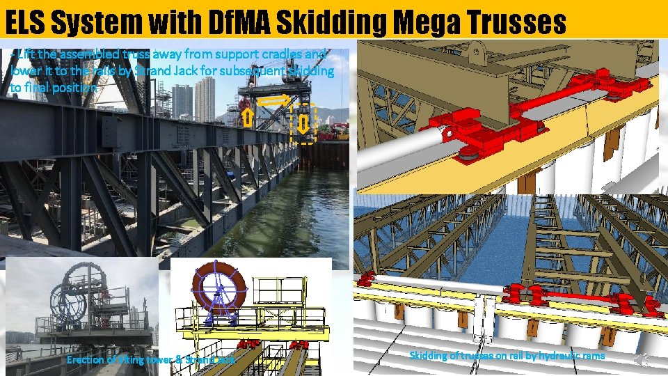 ELS System with Df. MA Skidding Mega Trusses - Lift the assembled truss away