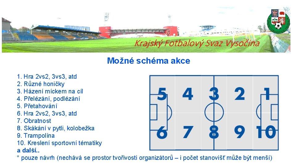 Krajský Fotbalový Svaz Vysočina Možné schéma akce 1. Hra 2 vs 2, 3 vs