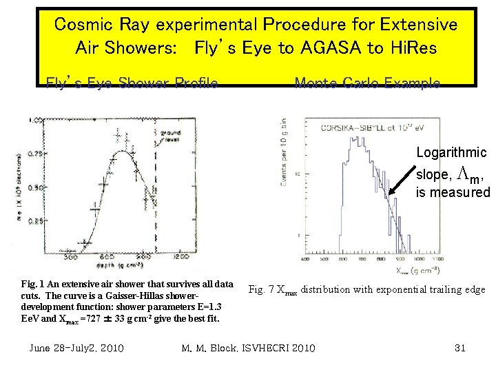 Cosmic Ray experimental Procedure for Extensive Air Showers: Fly's Eye to AGASA to Hi.