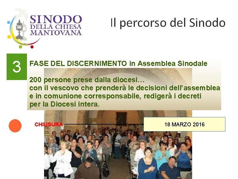 Il percorso del Sinodo 3 FASE DEL DISCERNIMENTO in Assemblea Sinodale 200 persone prese
