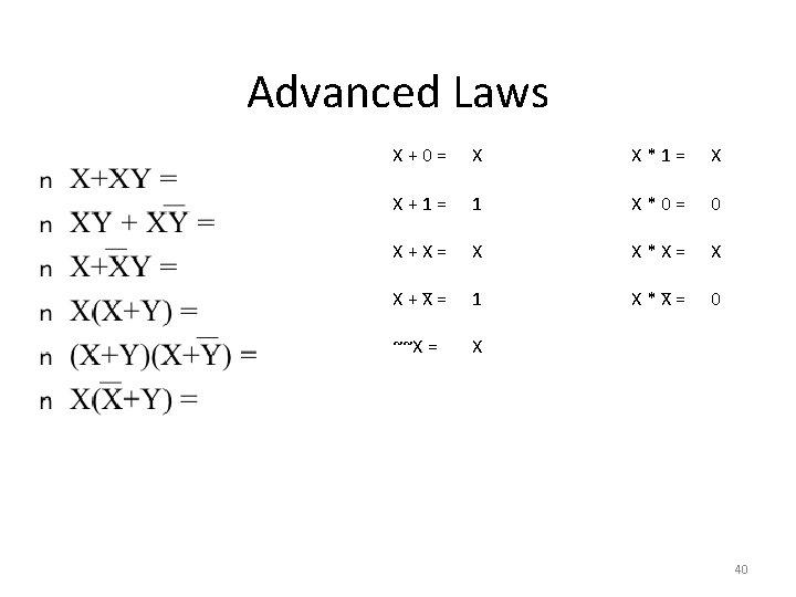 Advanced Laws X+0= X X*1= X X+1= 1 X*0= 0 X+X= X X*X= X