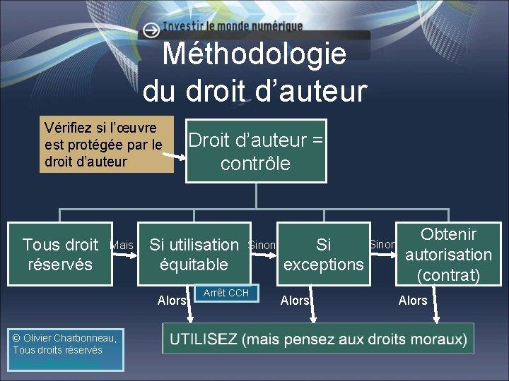 Méthodologie du droit d'auteur Vérifiez si l'œuvre est protégée par le droit d'auteur Tous