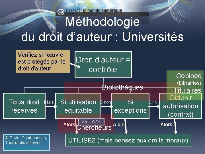 Méthodologie du droit d'auteur : Universités Vérifiez si l'œuvre est protégée par le droit