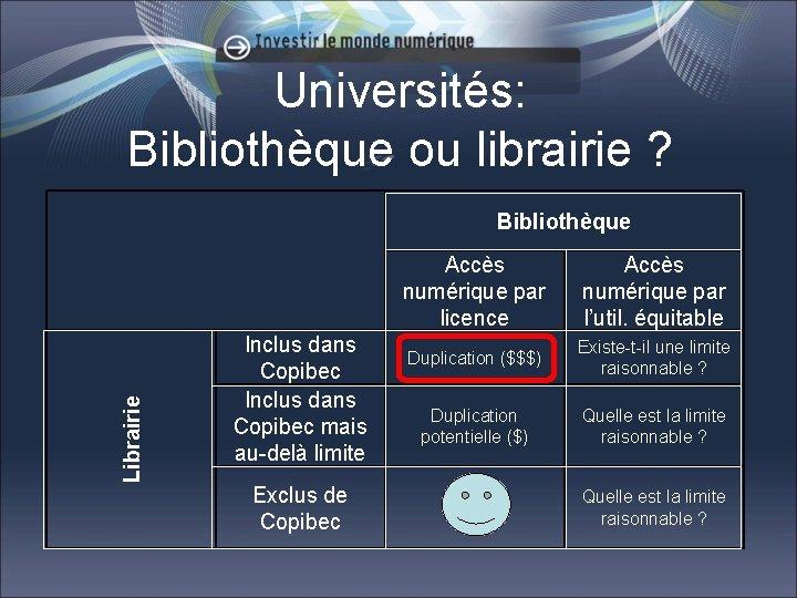 Universités: Bibliothèque ou librairie ? Librairie Bibliothèque Inclus dans Copibec mais au-delà limite Exclus