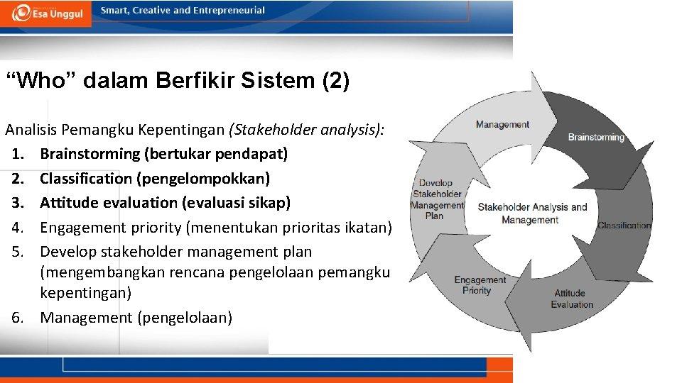 """""""Who"""" dalam Berfikir Sistem (2) Analisis Pemangku Kepentingan (Stakeholder analysis): 1. Brainstorming (bertukar pendapat)"""