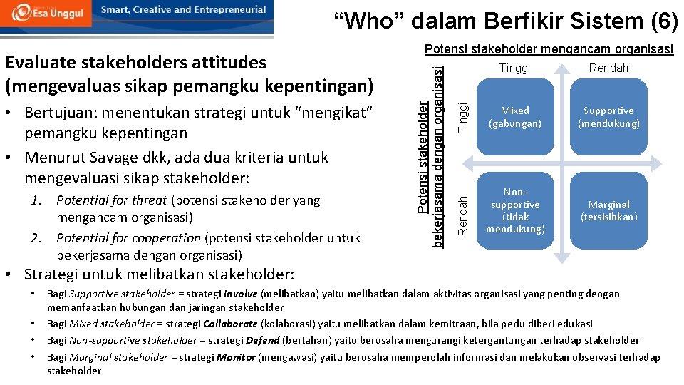 """""""Who"""" dalam Berfikir Sistem (6) Rendah Tinggi 1. Potential for threat (potensi stakeholder yang"""