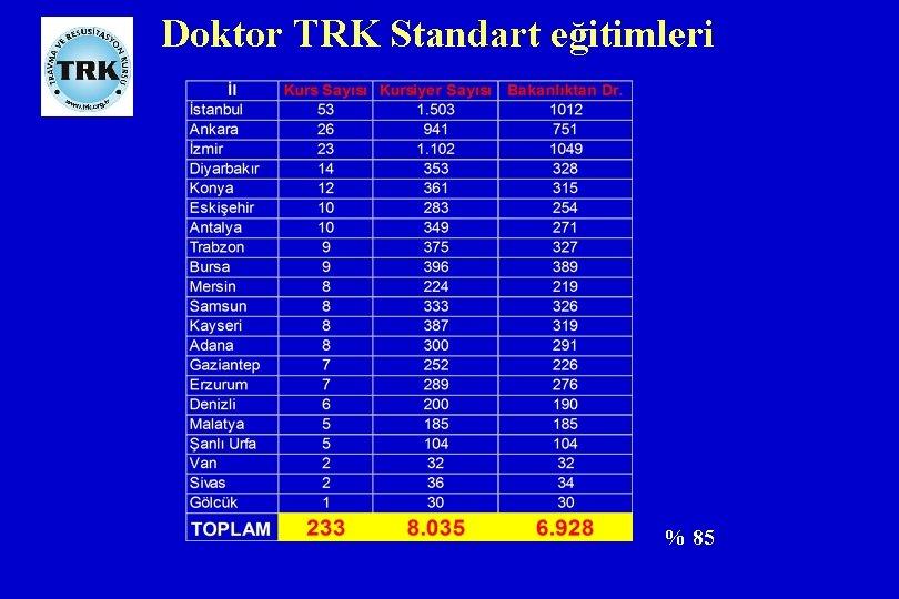 Doktor TRK Standart eğitimleri % 85