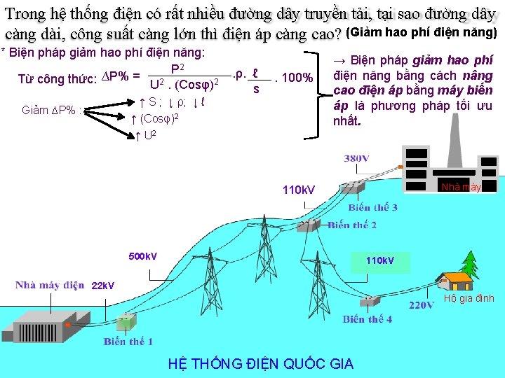 Trong hệ thống điện có rất nhiều đường dây truyền tải, tại sao đường