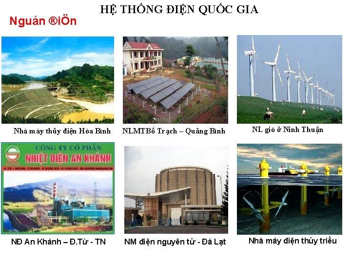 Nguån ®iÖn HỆ THỐNG ĐIỆN QUỐC GIA Nhà máy thủy điện Hòa Bình NĐ