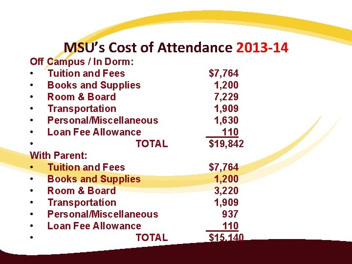 MSU's Cost of Attendance 2013 -14 Off Campus / In Dorm: • Tuition and