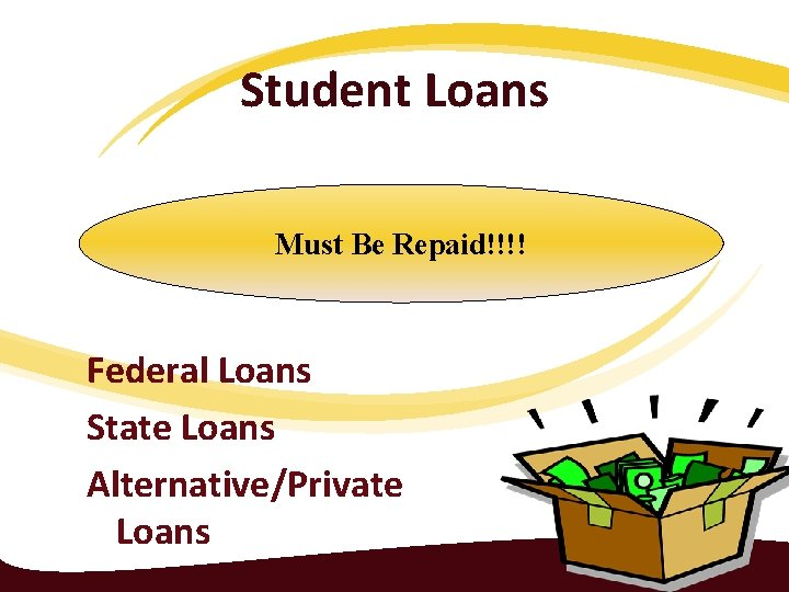 Student Loans Must Be Repaid!!!! Federal Loans State Loans Alternative/Private Loans