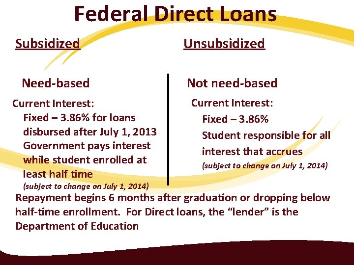 Federal Direct Loans Subsidized Need-based Current Interest: Fixed – 3. 86% for loans disbursed