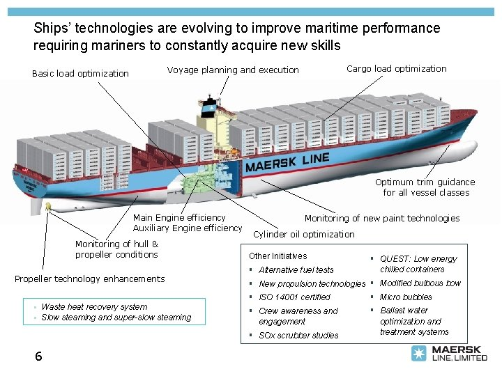 Ships' technologies are evolving to improve maritime performance requiring mariners to constantly acquire new