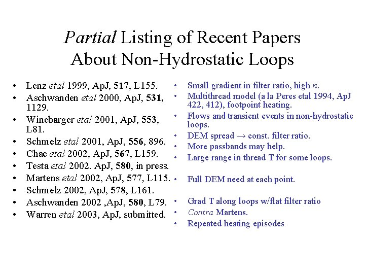 Partial Listing of Recent Papers About Non-Hydrostatic Loops • • Lenz etal 1999, Ap.