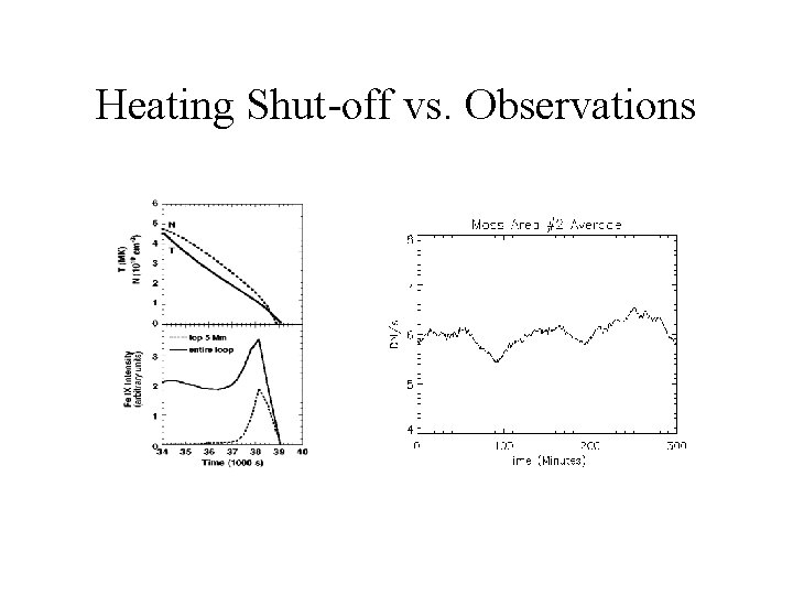 Heating Shut-off vs. Observations